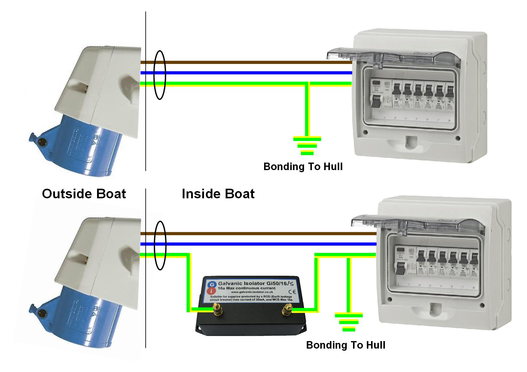 K9 Car Alarm Wiring Diagram Block And Schematic Diagrams For Narrowboat Choice Image Circuit