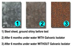 galvanic isolator or anodes