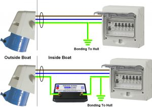 Galvanic isolator zinc saver wiring diagram. How galvanic isolator is connected into a boats electrical system