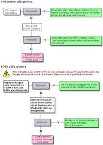 galvanic isolator fault finding diagram for galvanic isolators with status monitor