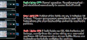 galvanic isolator zinc saver status indicator lights explanation