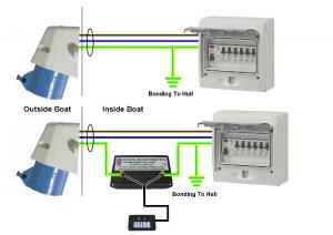 galvanic isolator zinc saver wiring diagram