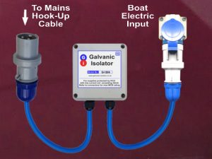 galvanic currents