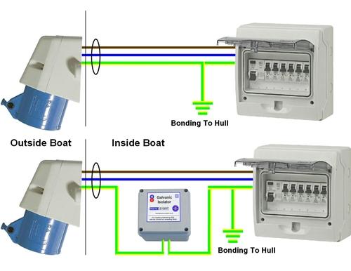 wire inn galvanic isolator for boats