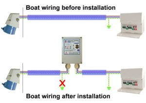 how to wire a galvanic isolator