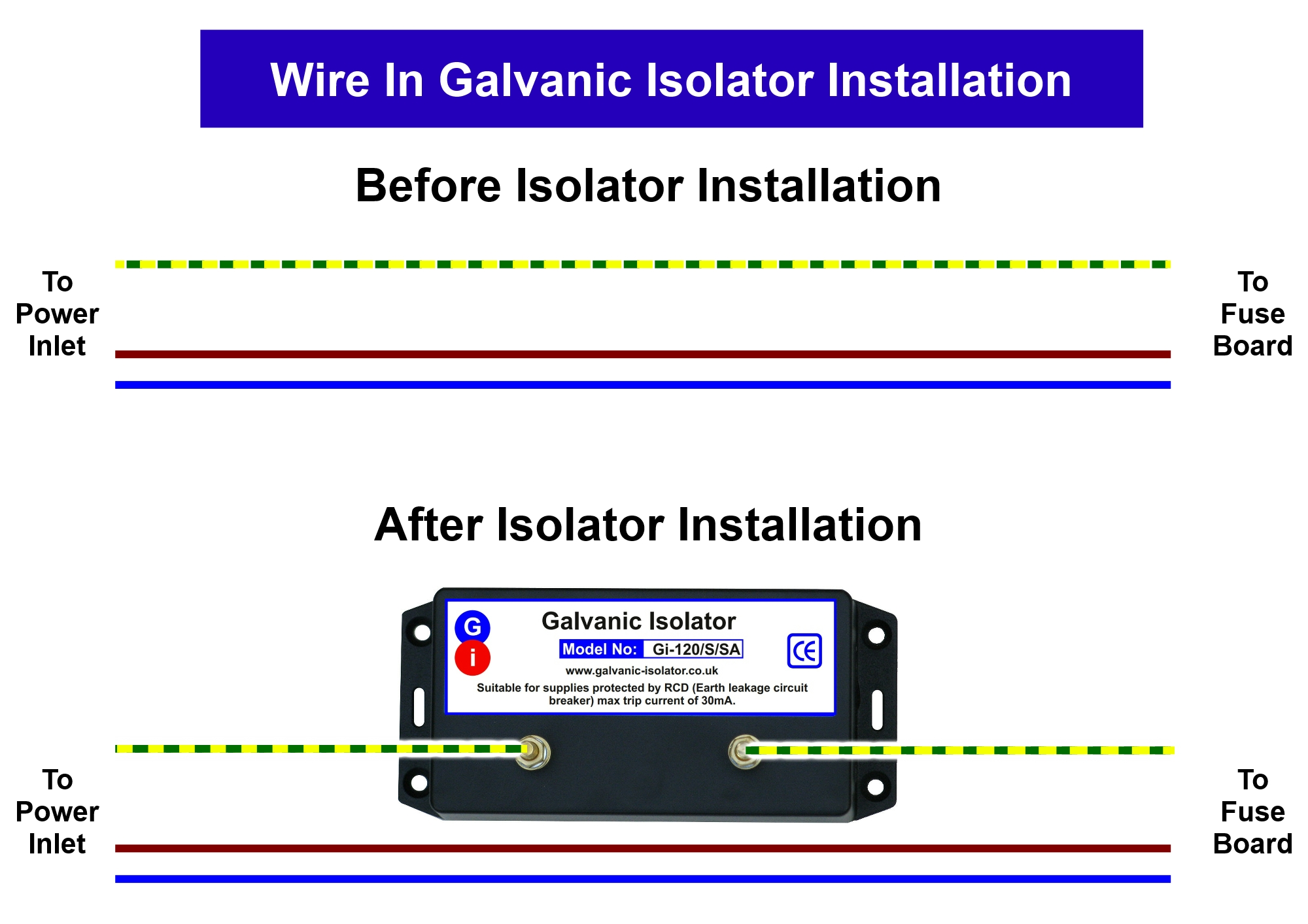 how to connect a marine galvanic isolator